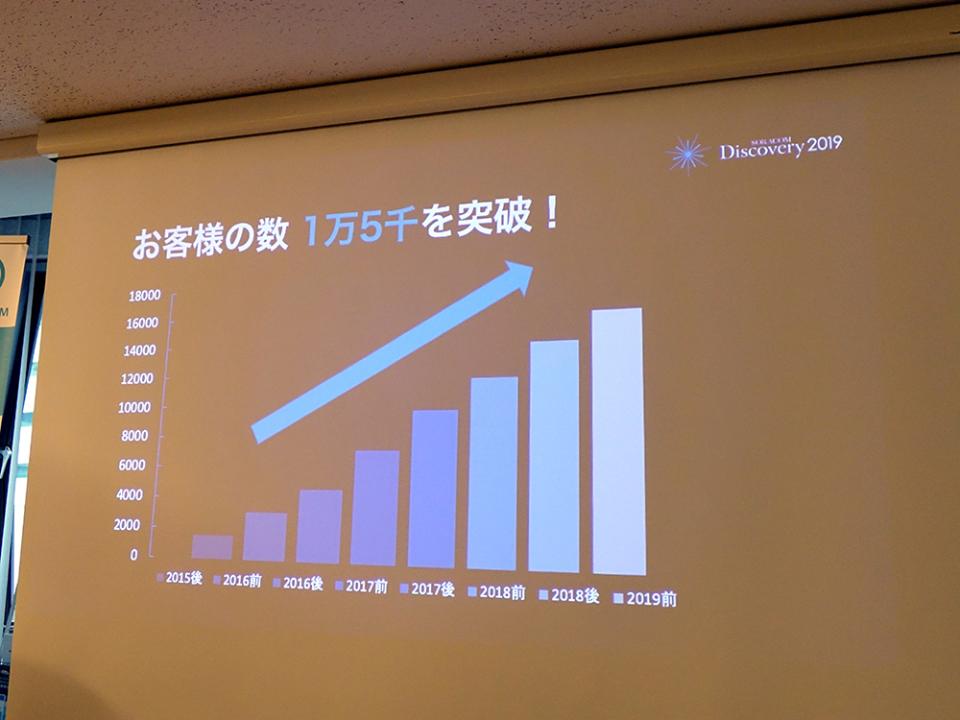 石野純也のモバイル活用術:躍進中のIoT特化MVNO「ソラコム」が新サービスを発表 3番目の画像