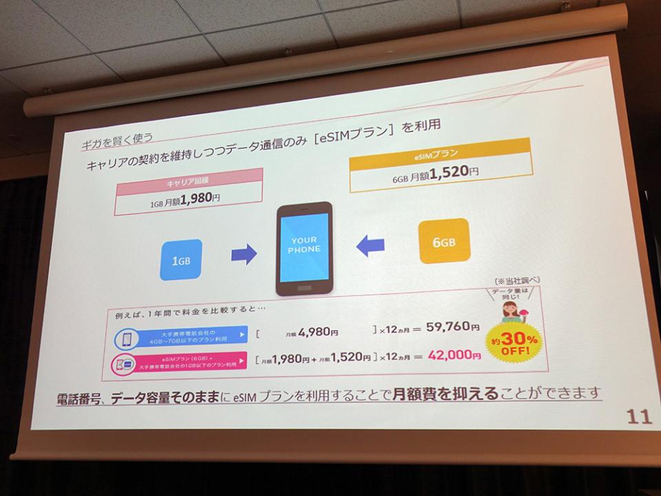 石野純也のモバイル活用術:設定の簡単さと料金の安さがメリット。格安SIMのIIJmioがeSIMの新サービスを開始 3番目の画像