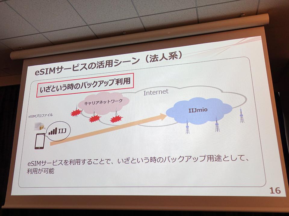 石野純也のモバイル活用術:設定の簡単さと料金の安さがメリット。格安SIMのIIJmioがeSIMの新サービスを開始 4番目の画像