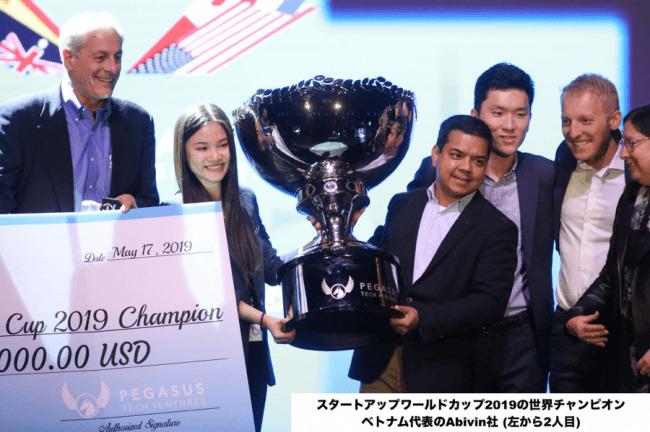 優勝投資賞金約1億円!世界最大級のグローバルピッチコンテスト・カンファレンス『スタートアップワールドカップ2020』予選応募スタート 1番目の画像