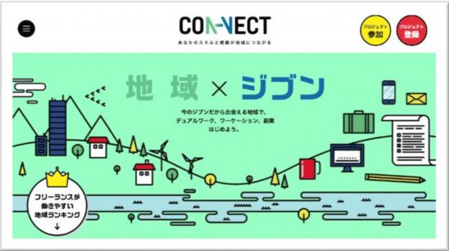 ワーケーションや移住を促進。フリーランサーと地域の仕事やプロジェクトをマッチングするプラットフォーム「CON-NECT」が登場 3番目の画像