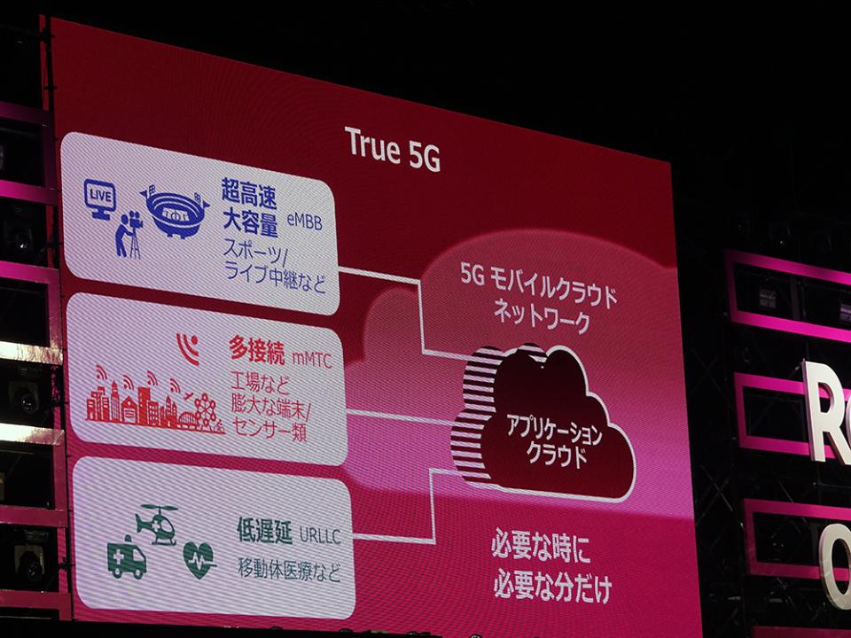 石野純也のモバイル活用術:10月開始の楽天の自社回線サービス、メリットと不安要素とは? 5番目の画像