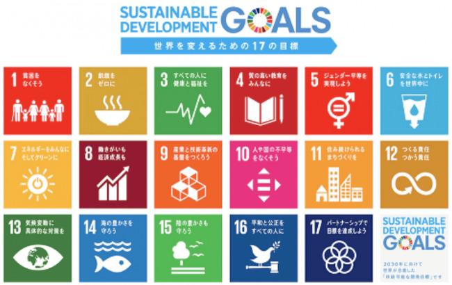理解度に合わせて4ステップで学べる!「SDGsが学べるワークショップ」がリニューアル 2番目の画像