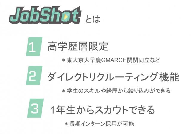 サービス拡大へ!高学歴層限定の採用プラットフォームJobShotが資金調達を実施 2番目の画像