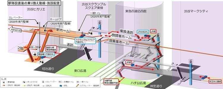 「銀座線渋谷駅」が2020年1月3日から新駅舎に!他路線との乗り換え動線を案内 4番目の画像