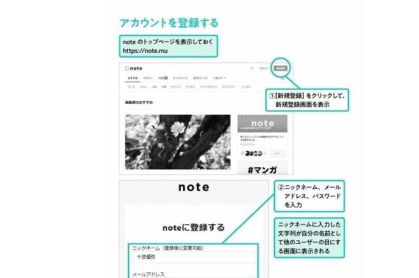 「noteを使って自己表現するためのノウハウ」を記した書籍が一部無料公開中 3番目の画像