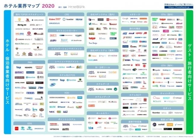 ホテル業界の全貌が分かる「ホテル業界マップ」の2020年版が無料公開 2番目の画像