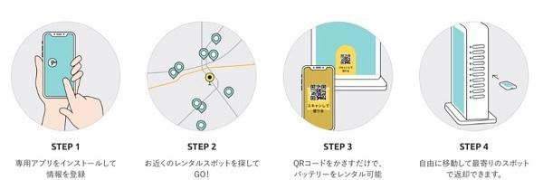 スマホ充電器レンタル「ChargeSPOT」が最長レンタル期間を2日間→7日間に延長へ 2番目の画像
