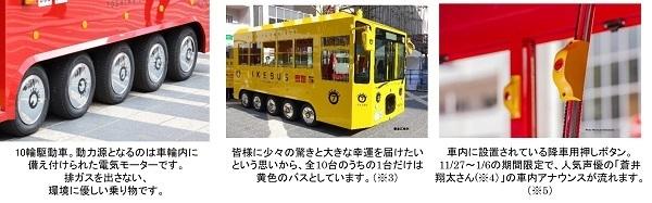 池袋の街を電気バス「IKEBUS」が巡る!水戸岡鋭治デザイン、11月27日から運行開始 5番目の画像