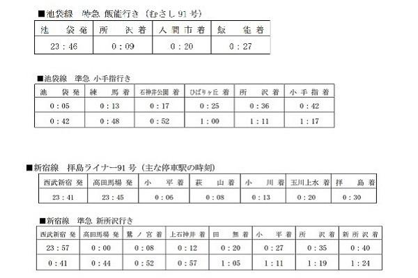 【鉄道】12月の金曜日、忘年会で帰れる臨時列車まとめ(東急・京王・西武・つくば・JR九州) 4番目の画像