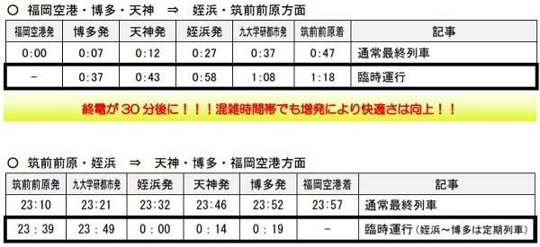 【鉄道】12月の金曜日、忘年会で帰れる臨時列車まとめ(東急・京王・西武・つくば・JR九州) 6番目の画像