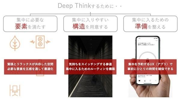 新橋に集中力を高める「ソロワーキングスペース」が登場。「コミュニケーションからの解放」需要見込む 2番目の画像