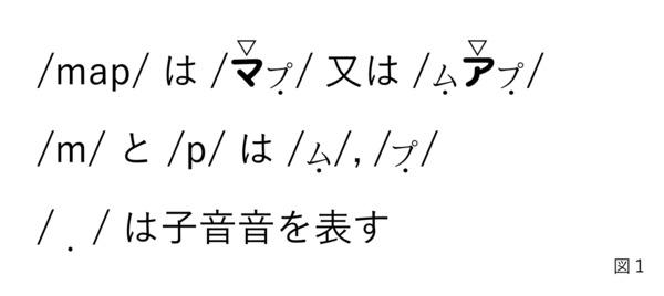 英単語を覚えるカギは「音」!カタカナ英語を正しい発音に直す書籍「カタカナ音の英語化」が発売 2番目の画像