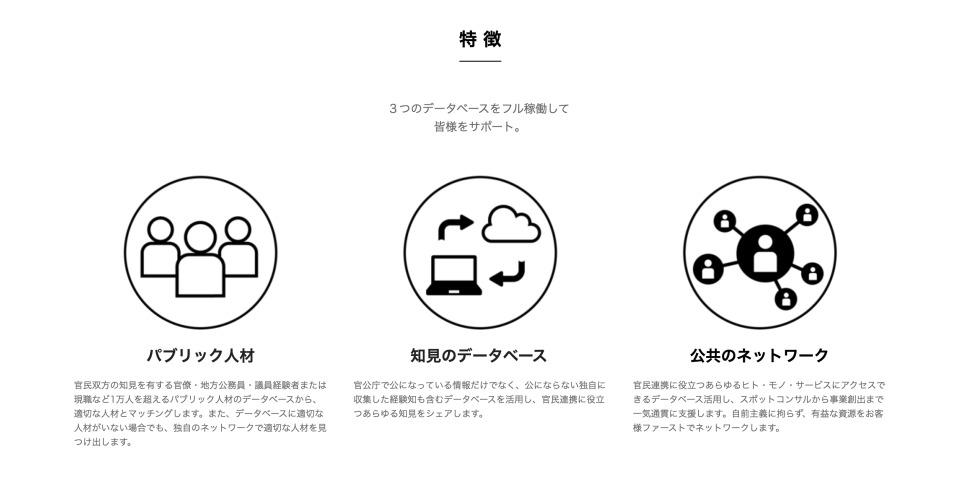 官民連携に特化したデジタルプラットフォーム第1弾「パブシェア」が始動 2番目の画像