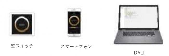 日本ピー・アイ、太陽光を再現する青空照明システムの国内販売を開始 3番目の画像