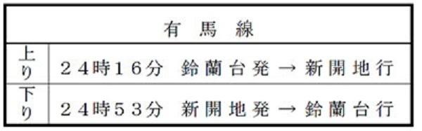 年末年始の終夜運転・臨時列車まとめ【2019~2020年関西版】JR西・阪急・近鉄・阪神・南海・神戸電鉄・京阪・大阪メトロ・六甲ケーブル 10番目の画像
