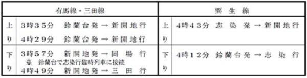 年末年始の終夜運転・臨時列車まとめ【2019~2020年関西版】JR西・阪急・近鉄・阪神・南海・神戸電鉄・京阪・大阪メトロ・六甲ケーブル 11番目の画像