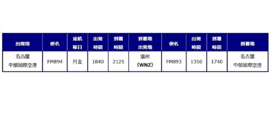 上海航空がセントレア=温州線を開設 浙江省へのアクセス向上へ 3番目の画像