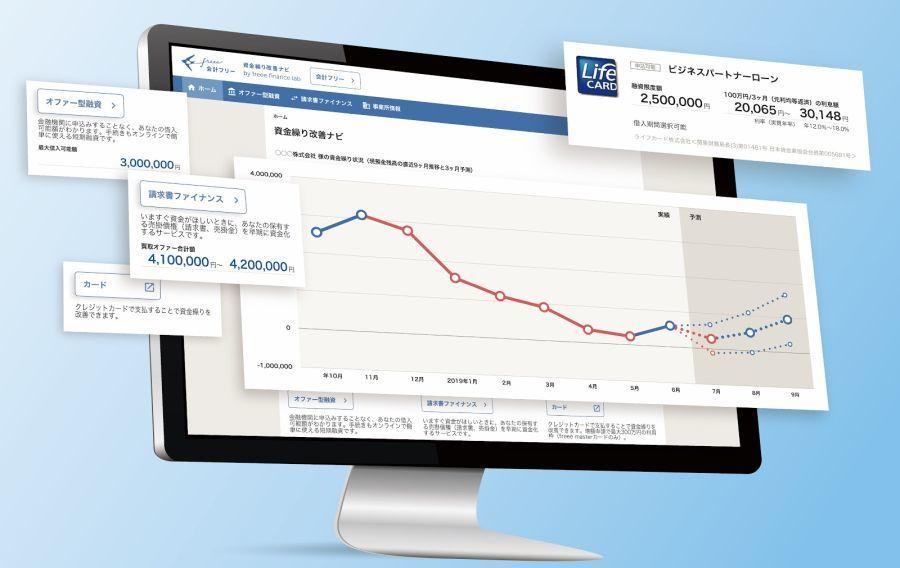 調達できる金額がわかる「資金繰り改善ナビ」が日経優秀製品・サービス賞の最優秀賞に輝く 1番目の画像