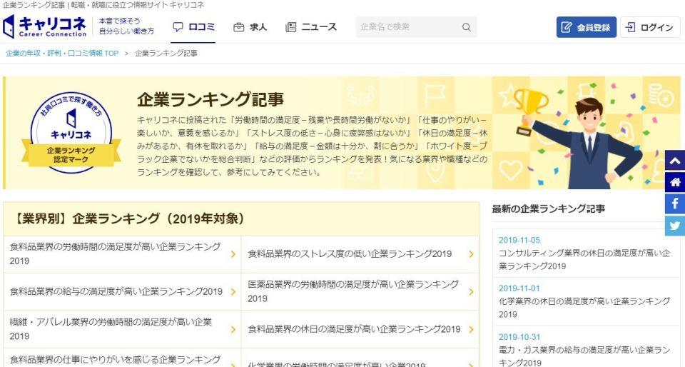1位は東京エレクトロン、精密機器業界「仕事にやりがいを感じる企業ランキング」│キャリコネ調べ 1番目の画像