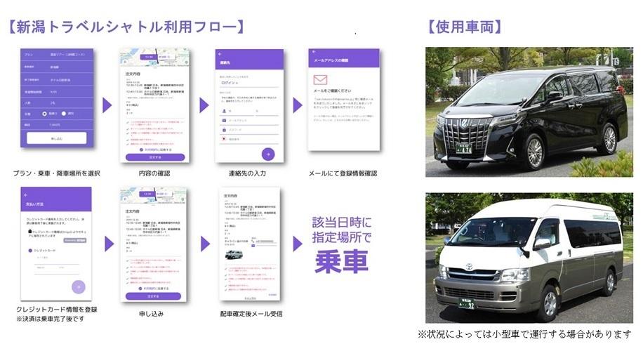 観光タクシーの相乗りサービス「新潟トラベルシャトル」が実証実験を開始 AI活用で地域活性化を目指す 2番目の画像