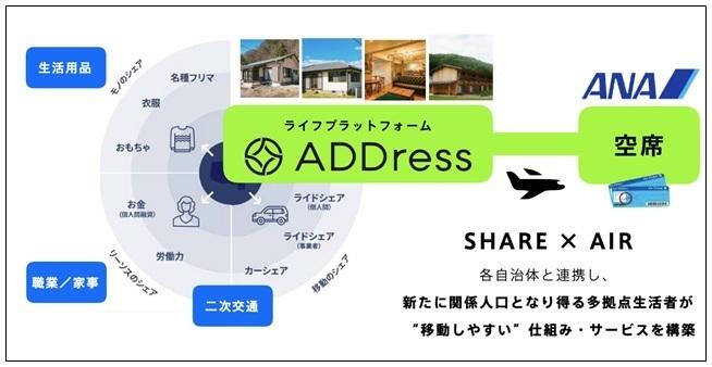 ANA「航空券サブスク」の実証実験 月3万円で指定便に月2往復搭乗可 ADDressと提携 2番目の画像