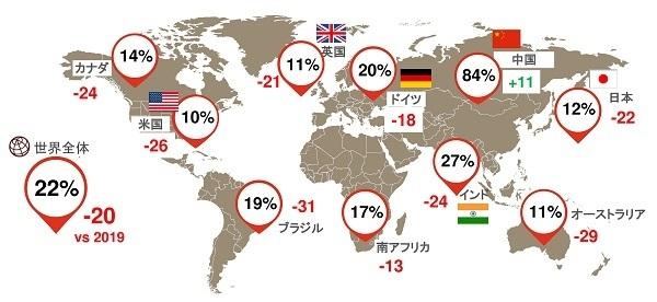 日本の経営者「従業員の学習意欲向上」に課題感  PwC「世界CEO意識調査」 1番目の画像