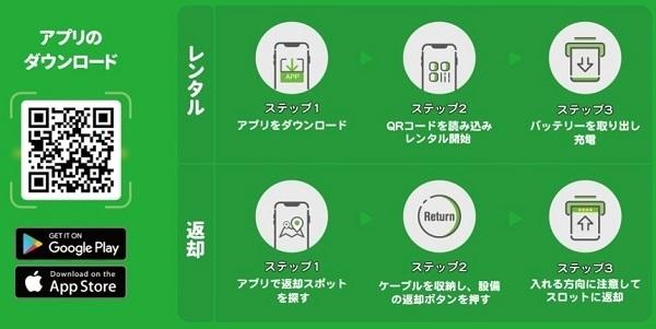 中国で急成長のモバイルバッテリー貸出サービス「PowerNow(来電)」が日本上陸!30分以内は無料 3番目の画像