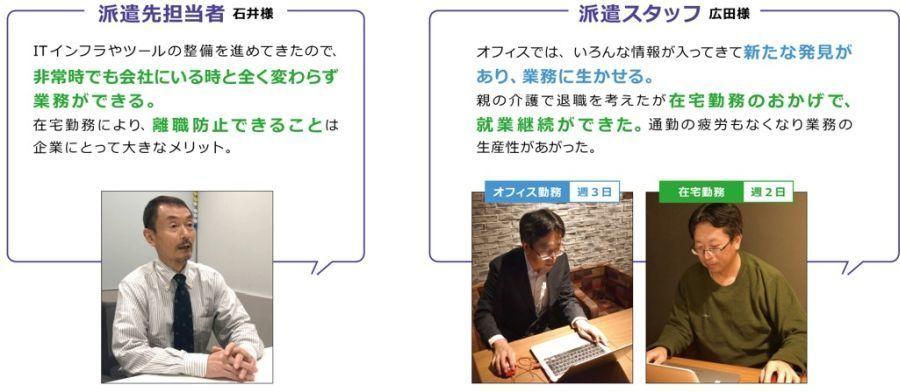 人材派遣領域の2020年トレンドキーワードは「出勤オフ派遣」? 2番目の画像