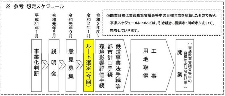 横浜市営地下鉄ブルーラインの延伸ルート・駅位置が決定!新駅は4駅、周辺のまちづくりの方向性は? 2番目の画像