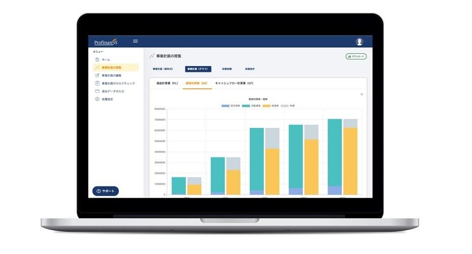 事業計画を最短3分で策定するサービス「ProfinanSS」  専門家のアドバイスとセルフチェックで経営を俯瞰 1番目の画像