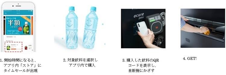 自販機でタイムセール!JR東日本ウォータービジネス、サブスクに次ぐ自販機の新たな買い方を提案 2番目の画像