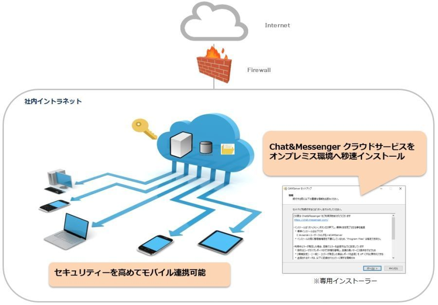 Web会議・ファイル共有・スケジュール管理をひとつに 「Chat&Messenger」ブラウザ版がリリース 3番目の画像