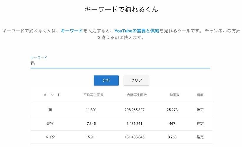 YouTubeキーワードの需要と供給を分析するサービス「キーワードで釣れるくん」がリリース  2番目の画像
