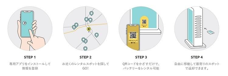 東京メトロ、駅で借りて返せるスマホ充電器レンタルサービス「ChargeSPOT」を開始 2番目の画像