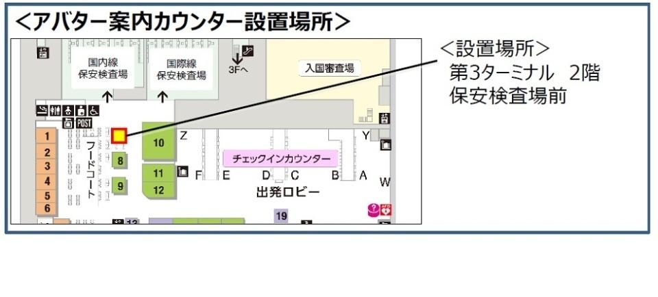 成田空港で5G通信による「遠隔アバター案内」実証実験を開始 NTTドコモと共同 4番目の画像