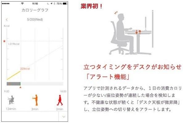 座りすぎるとデスクが動く!イトーキの昇降デスク「toiro」がアプリと連携し進化 2番目の画像