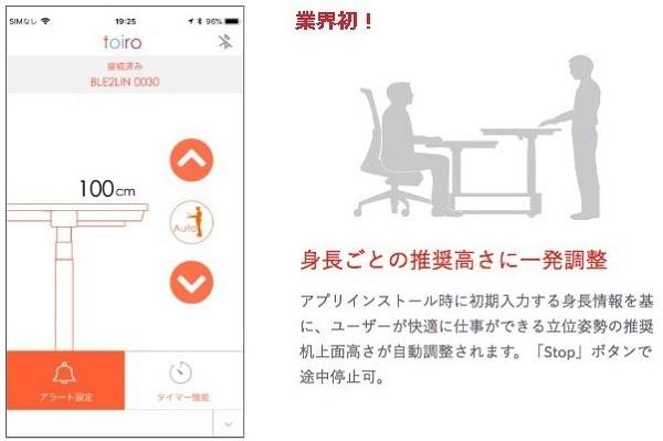座りすぎるとデスクが動く!イトーキの昇降デスク「toiro」がアプリと連携し進化 4番目の画像