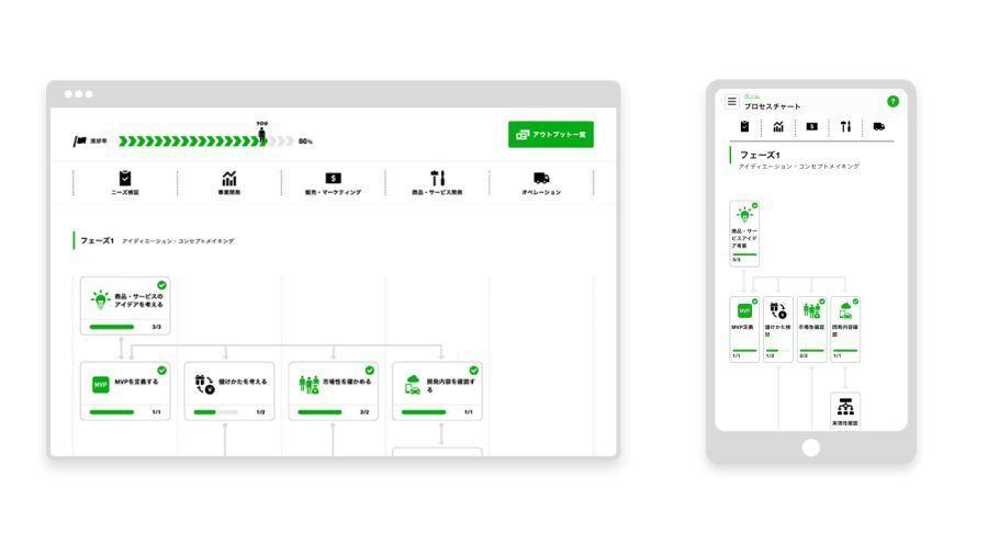 ソニーの事業化支援Webアプリ「StartDash」がスマホに対応 アイデアコンテスト第2期も募集中 2番目の画像