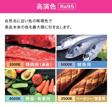 食材をより新鮮にみせる生鮮食品専用LED照明「FOODEE」が登場 5番目の画像