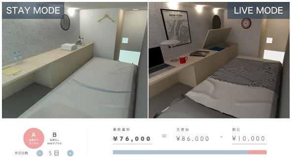 外泊した分だけ家賃が安くなる「サブスク住居」が登場、住民が使わない日の部屋はホテルとして使用 3番目の画像