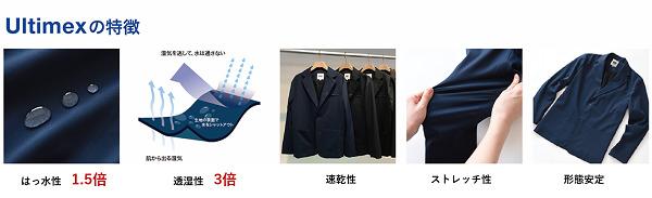 異業種から参入したことが強み…水道工事会社のユニフォームから生まれた「スーツに見える作業着」躍進の原動力 7番目の画像