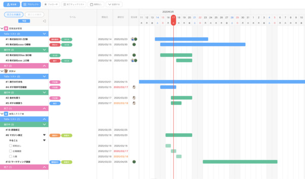 タスク管理ツール「Jooto」が、複数プロジェクトの全タスクを一元管理できる機能を追加 5番目の画像