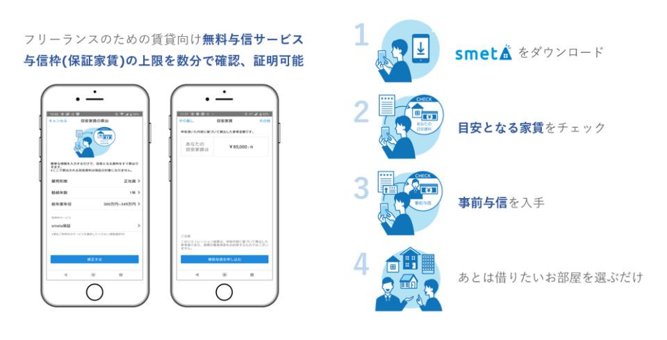 フリーランスの与信を可視化し家を借りやすく。与信サービス「smeta」を展開するスタートアップが抱く想い 4番目の画像