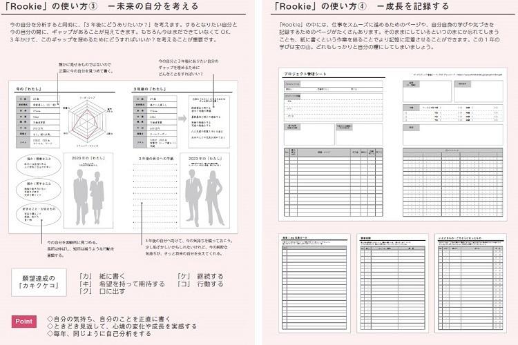 正しい努力を積み重ねるための「新入社員手帳」全ページ無料公開!仕事の仕方・習慣をまとめた1冊 3番目の画像