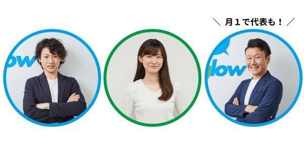 WEBマーケティングのプロに無料で個別相談!株式会社inglowのオンライン相談会が4月・5月に開催 5番目の画像