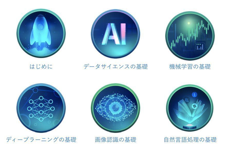 初心者でもわかりやすく、AIを無料で学べるオンライン学習サイト「KIKAGAKU」とは? 4番目の画像